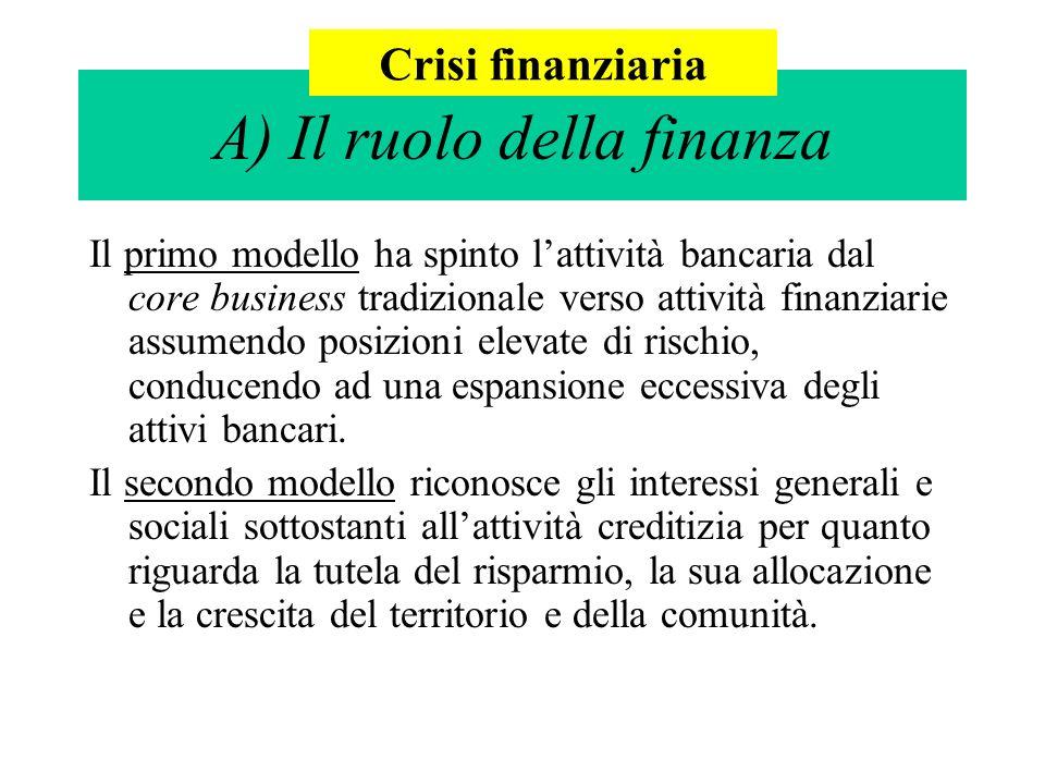 Il primo modello ha spinto lattività bancaria dal core business tradizionale verso attività finanziarie assumendo posizioni elevate di rischio, conduc