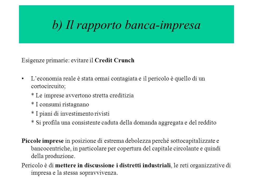 Esigenze primarie: evitare il Credit Crunch Leconomia reale è stata ormai contagiata e il pericolo è quello di un cortocircuito; * Le imprese avverton