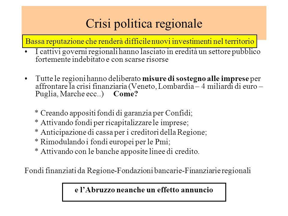 Crisi politica regionale I cattivi governi regionali hanno lasciato in eredità un settore pubblico fortemente indebitato e con scarse risorse Tutte le