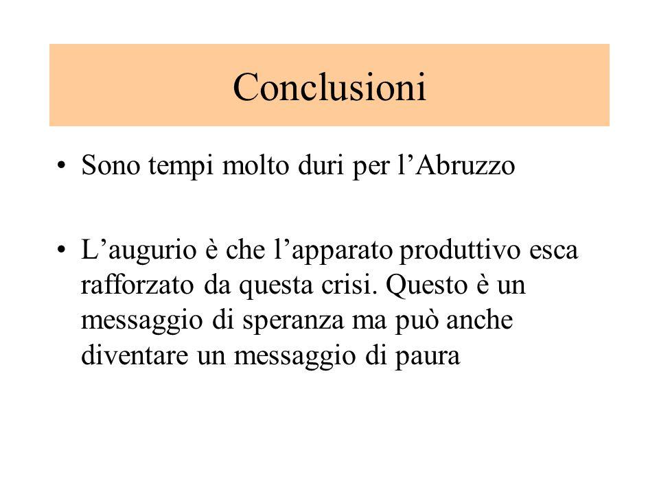 Conclusioni Sono tempi molto duri per lAbruzzo Laugurio è che lapparato produttivo esca rafforzato da questa crisi.