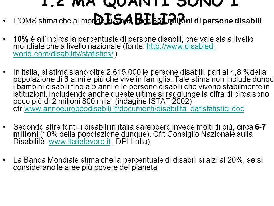 1.2 MA QUANTI SONO I DISABILI?? LOMS stima che al mondo vi siano circa 650 milioni di persone disabili 10% è allincirca la percentuale di persone disa