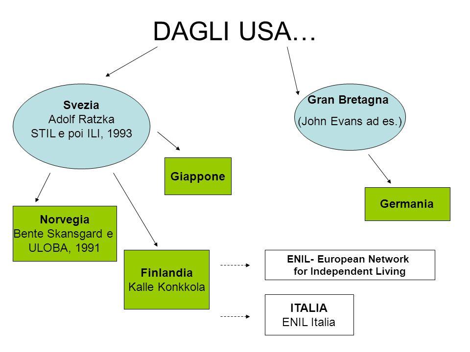 DAGLI USA… Svezia Adolf Ratzka STIL e poi ILI, 1993 Norvegia Bente Skansgard e ULOBA, 1991 Gran Bretagna (John Evans ad es.) Finlandia Kalle Konkkola