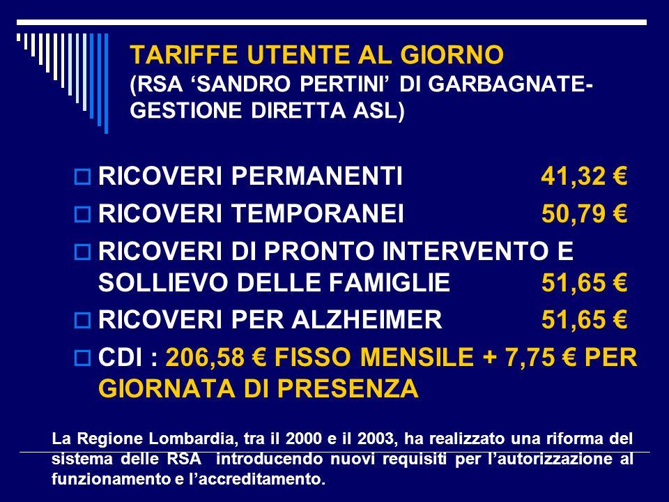 TARIFFE UTENTE AL GIORNO (RSA SANDRO PERTINI DI GARBAGNATE- GESTIONE DIRETTA ASL) RICOVERI PERMANENTI 41,32 RICOVERI TEMPORANEI 50,79 RICOVERI DI PRONTO INTERVENTO E SOLLIEVO DELLE FAMIGLIE 51,65 RICOVERI PER ALZHEIMER 51,65 CDI : 206,58 FISSO MENSILE + 7,75 PER GIORNATA DI PRESENZA La Regione Lombardia, tra il 2000 e il 2003, ha realizzato una riforma del sistema delle RSA introducendo nuovi requisiti per lautorizzazione al funzionamento e laccreditamento.
