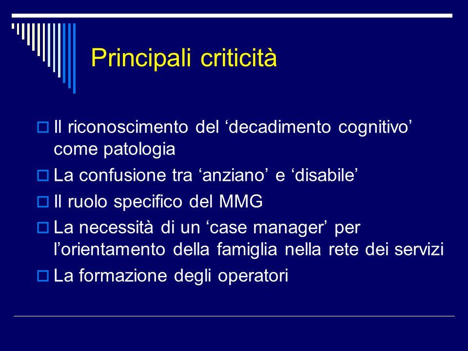 Principali criticità Il riconoscimento del decadimento cognitivo come patologia La confusione tra anziano e disabile Il ruolo specifico del MMG La nec