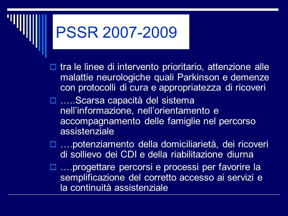 PSSR 2007-2009 tra le linee di intervento prioritario, attenzione alle malattie neurologiche quali Parkinson e demenze con protocolli di cura e approp