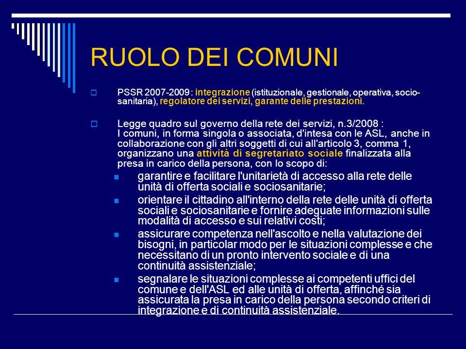 RUOLO DEI COMUNI PSSR 2007-2009 : integrazione (istituzionale, gestionale, operativa, socio- sanitaria), regolatore dei servizi, garante delle prestaz