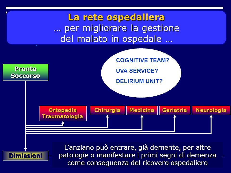 La rete ospedaliera … per migliorare la gestione del malato in ospedale … OrtopediaTraumatologiaChirurgiaMedicinaGeriatriaNeurologia Lanziano può entr