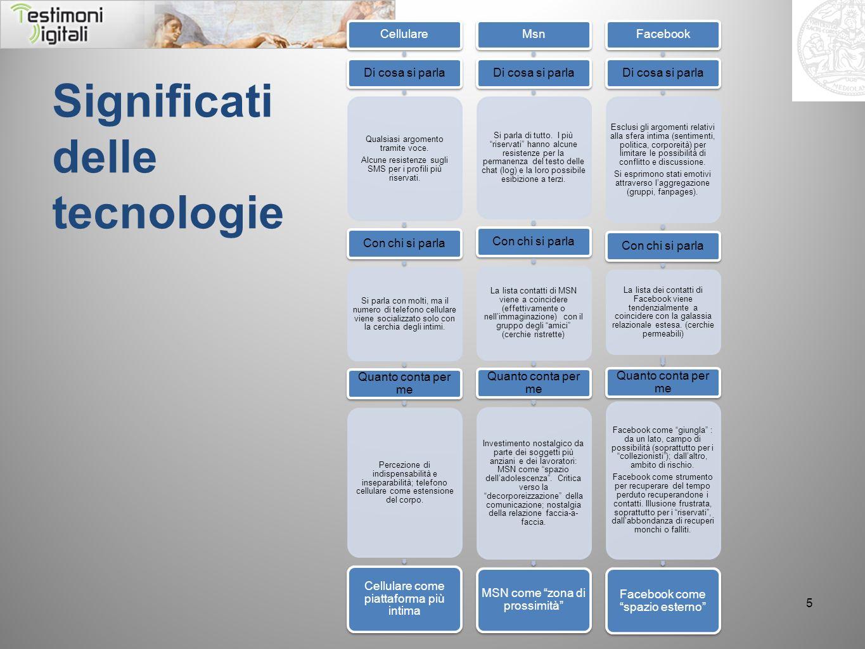 Significati delle tecnologie 5 CellulareDi cosa si parla Qualsiasi argomento tramite voce.