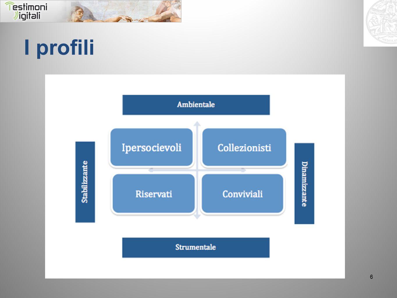 7 RISERVATI molto ridotto investimento nelle tecnologie poche reti sociali consolidate uso limitato nel tempo e nello spazio delle tecnologie consolidamento delle relazioni offline scarsa consapevolezza delle forme di controllo della identità online IPERSOCIEVOLI alto investimento nelle tecnologie ampio numero di reti sociali indipendenti uso diffuso e pervasivo delle tecnologie management online dell ampia rete di relazioni interpersonali gestione accurata e consapevole della privacy COLLEZIONISTI alto investimento nelle tecnologie diverse reti sociali indipendenti uso diffuso e pervasivo delle tecnologie ampliamento delle relazioni online in forma ludica e senza ricadute offline esibizione senza filtri della identità online CONVIVIALI ridotto investimento nelle tecnologie diverse reti sociali caratterizzate da nuclei forti di amici in comune uso limitato delle tecnologie a momenti ad alto investimento alfabetizzazione all ingresso in nuovi ambienti o a nuove amicizie gestione attenta dell identità, ma ridotto controllo della privacy