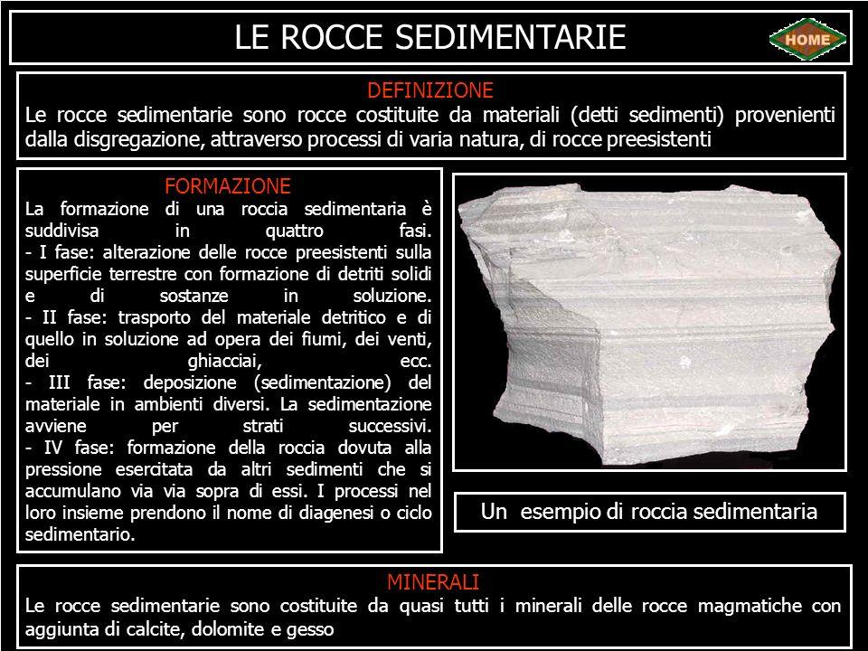 LE ROCCE SEDIMENTARIE DEFINIZIONE Le rocce sedimentarie sono rocce costituite da materiali (detti sedimenti) provenienti dalla disgregazione, attraver