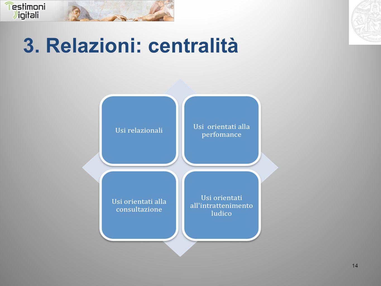 14 3. Relazioni: centralità