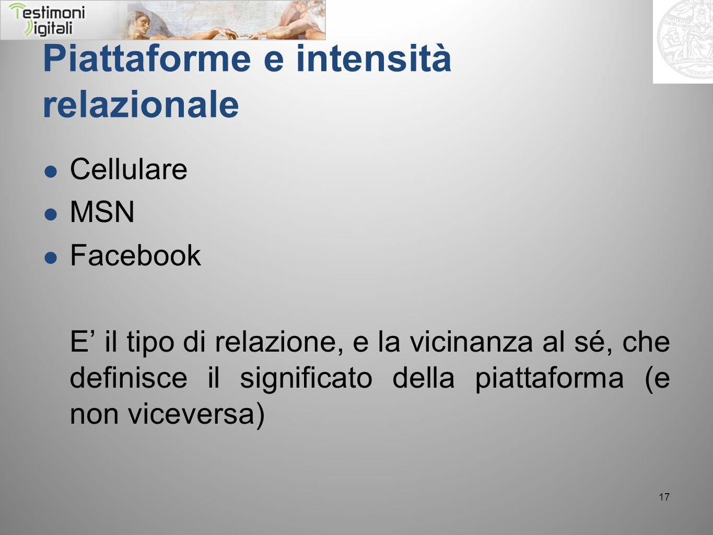 Piattaforme e intensità relazionale Cellulare MSN Facebook E il tipo di relazione, e la vicinanza al sé, che definisce il significato della piattaform