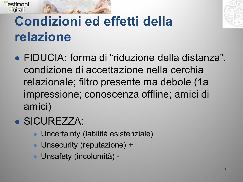 Condizioni ed effetti della relazione FIDUCIA: forma di riduzione della distanza, condizione di accettazione nella cerchia relazionale; filtro present