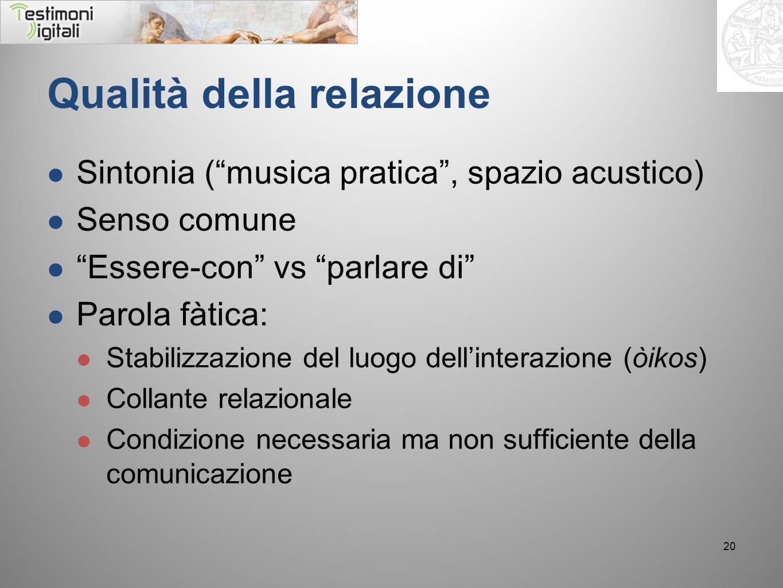Qualità della relazione Sintonia (musica pratica, spazio acustico) Senso comune Essere-con vs parlare di Parola fàtica: Stabilizzazione del luogo dell