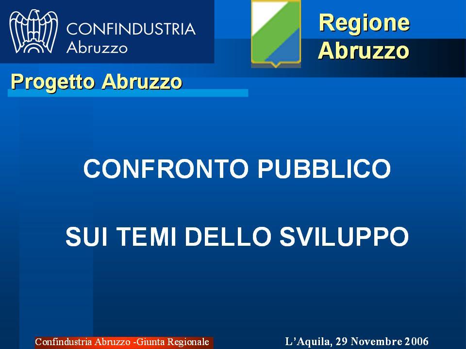 Progetto Abruzzo Progetto Abruzzo Nuove regole per governare il cambiamento: Urgenza nel cambiamento delle regole comportamentali e normative per assecondare i nuovo scenari competitivi.
