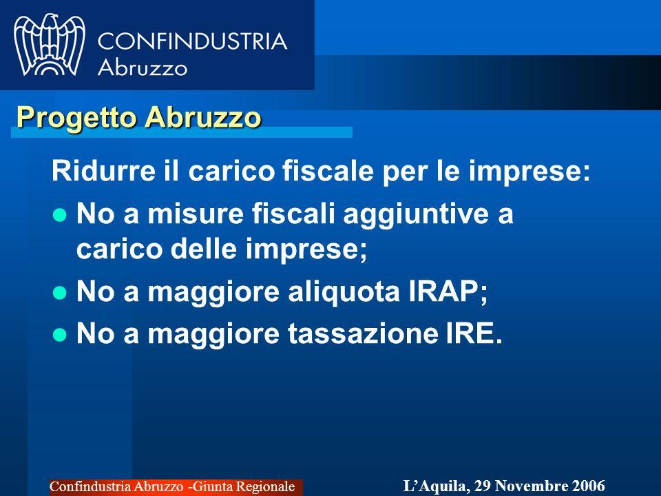 Confindustria Abruzzo -Giunta Regionale LAquila, 29 Novembre 2006 Progetto Abruzzo Progetto Abruzzo Ridurre il carico fiscale per le imprese: No a misure fiscali aggiuntive a carico delle imprese; No a maggiore aliquota IRAP; No a maggiore tassazione IRE.