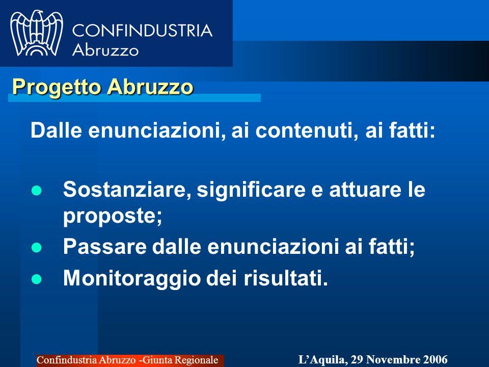 Confindustria Abruzzo -Giunta Regionale LAquila, 29 Novembre 2006 Progetto Abruzzo Progetto Abruzzo Dalle enunciazioni, ai contenuti, ai fatti: Sostanziare, significare e attuare le proposte; Passare dalle enunciazioni ai fatti; Monitoraggio dei risultati.