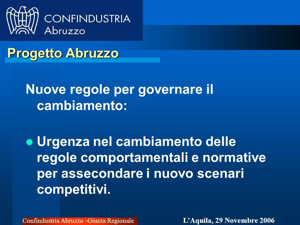 Confindustria Abruzzo -Giunta Regionale LAquila, 29 Novembre 2006 Politiche Industriali Politiche Industriali Affrontare le crisi: Sostegno al settore del Tessile Abbigliamento Calzaturiero favorendone la riconversione in senso innovativo; Sostegno alle aree interne: ridefinizione aree 87.3.c.