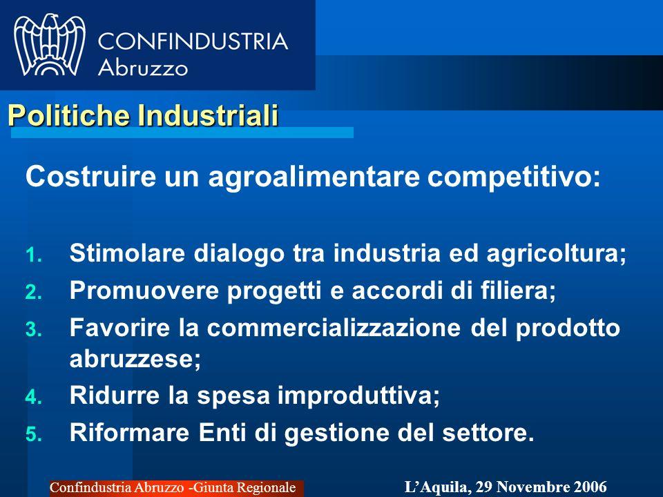 Confindustria Abruzzo -Giunta Regionale LAquila, 29 Novembre 2006 Politiche Industriali Costruire un agroalimentare competitivo: 1.