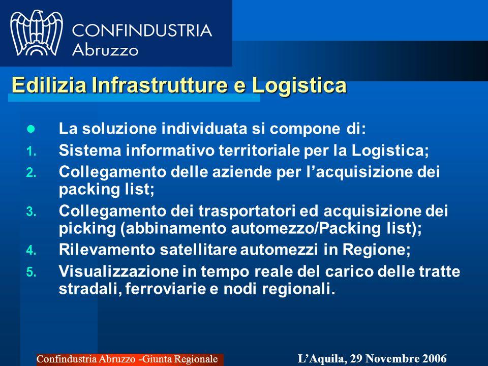 Confindustria Abruzzo -Giunta Regionale LAquila, 29 Novembre 2006 Edilizia Infrastrutture e Logistica Edilizia Infrastrutture e Logistica La soluzione individuata si compone di: 1.