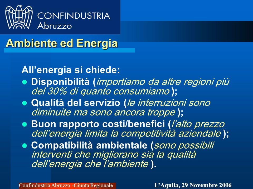 Confindustria Abruzzo -Giunta Regionale LAquila, 29 Novembre 2006 Ambiente ed Energia Ambiente ed Energia Allenergia si chiede: Disponibilità ( importiamo da altre regioni più del 30% di quanto consumiamo ); Qualità del servizio ( le interruzioni sono diminuite ma sono ancora troppe ); Buon rapporto costi/benefici ( lalto prezzo dellenergia limita la competitività aziendale ); Compatibilità ambientale ( sono possibili interventi che migliorano sia la qualità dellenergia che lambiente ).