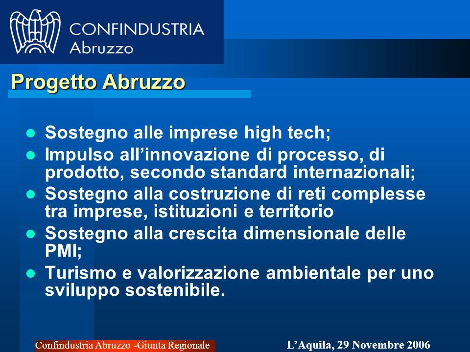 Confindustria Abruzzo -Giunta Regionale LAquila, 29 Novembre 2006 Progetto Abruzzo Progetto Abruzzo Programmare lo sviluppo: Programmazione coerente con il Progetto Strategico; Concentrare interventi e risorse.
