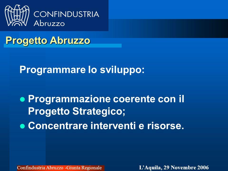 Confindustria Abruzzo -Giunta Regionale LAquila, 29 Novembre 2006 Cinque priorità strategiche per lAbruzzo Alta Formazione per lo sviluppo e linnovazione: Criticità attuazione progetto Pol_AF; Integrazione Università ed Impresa per: 1.