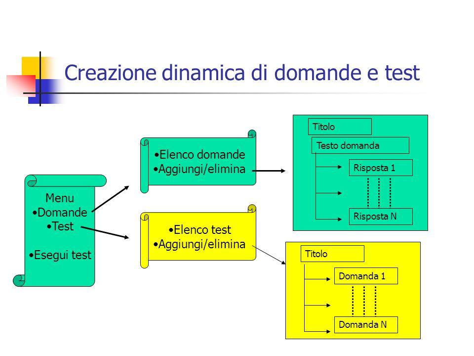 Creazione dinamica di domande e test Menu Domande Test Esegui test Elenco domande Aggiungi/elimina Elenco test Aggiungi/elimina Titolo Testo domanda Risposta 1 Risposta N Titolo Domanda 1 Domanda N