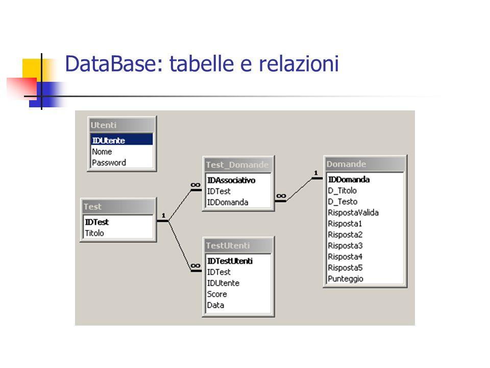 DataBase: tabelle e relazioni