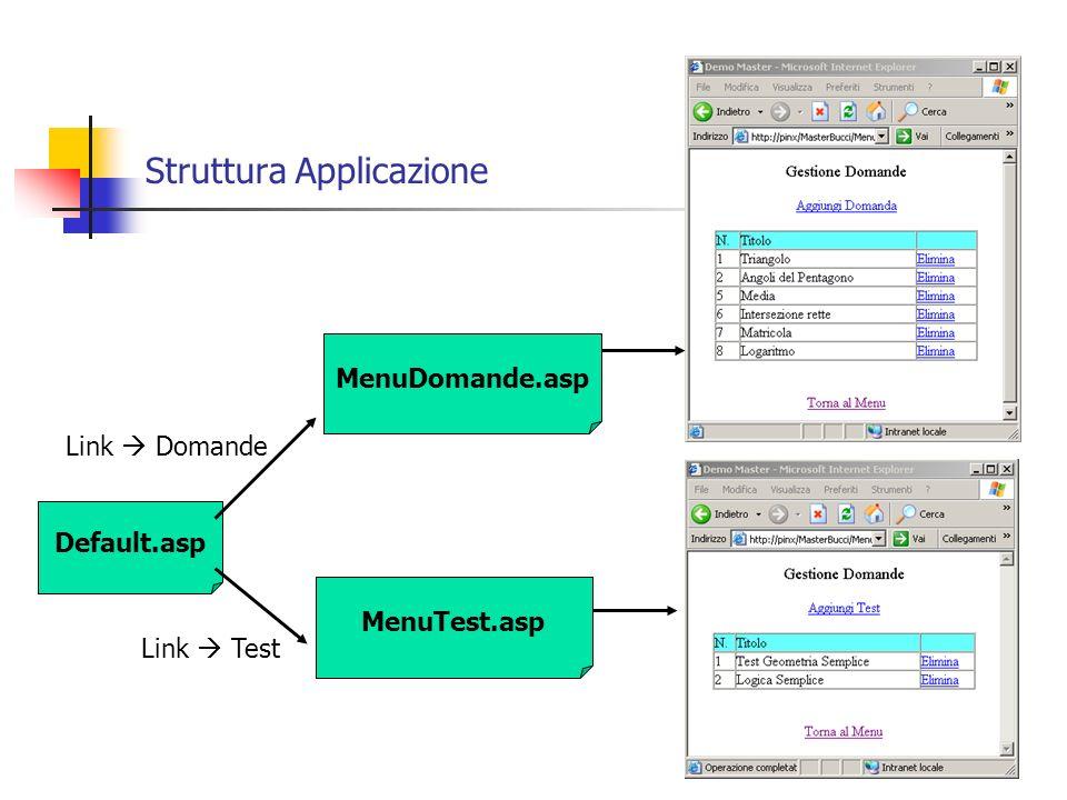 Struttura Applicazione Default.asp Link Domande MenuDomande.asp MenuTest.asp Link Test
