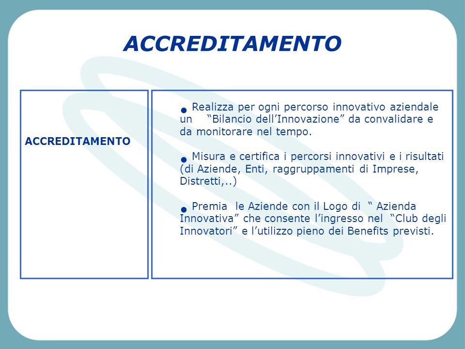 Pescara, Venerdì 2 aprile 2004 ACCREDITAMENTO Realizza per ogni percorso innovativo aziendale un Bilancio dellInnovazione da convalidare e da monitorare nel tempo.