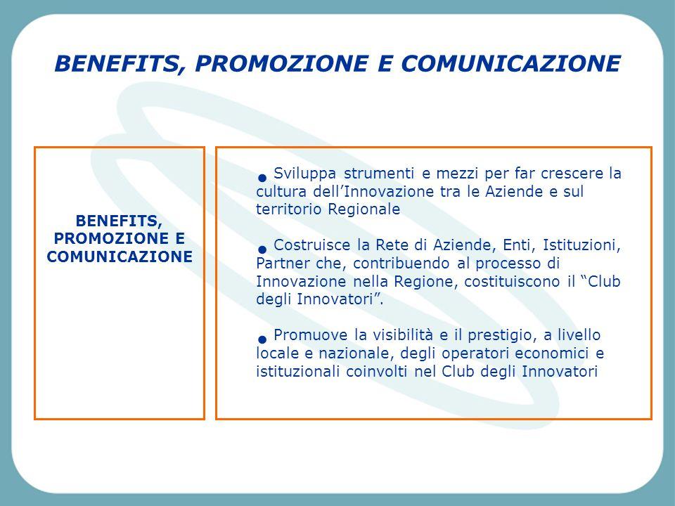 Pescara, Venerdì 2 aprile 2004 BENEFITS, PROMOZIONE E COMUNICAZIONE Sviluppa strumenti e mezzi per far crescere la cultura dellInnovazione tra le Aziende e sul territorio Regionale Costruisce la Rete di Aziende, Enti, Istituzioni, Partner che, contribuendo al processo di Innovazione nella Regione, costituiscono il Club degli Innovatori.
