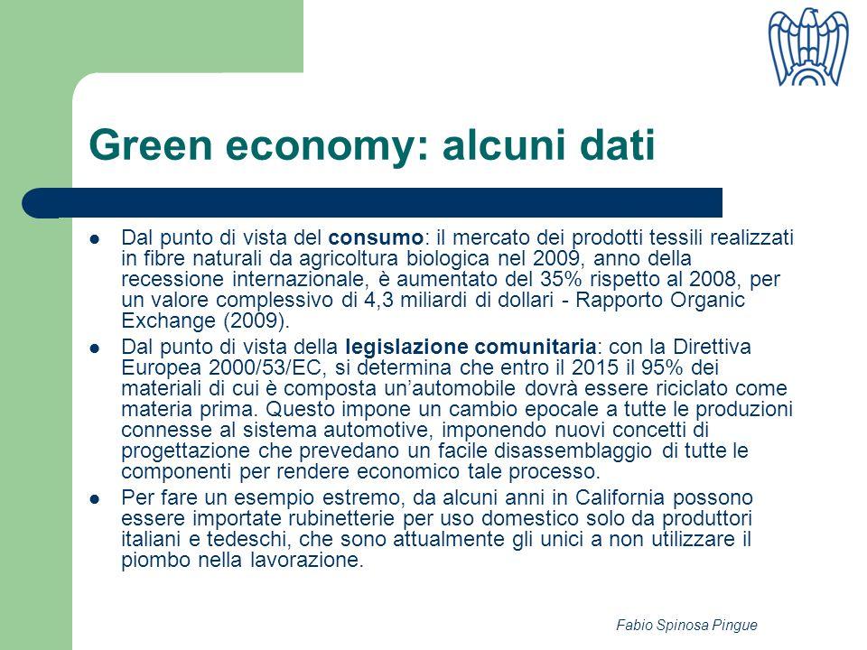 Fabio Spinosa Pingue Green economy: alcuni dati Dal punto di vista del consumo: il mercato dei prodotti tessili realizzati in fibre naturali da agricoltura biologica nel 2009, anno della recessione internazionale, è aumentato del 35% rispetto al 2008, per un valore complessivo di 4,3 miliardi di dollari - Rapporto Organic Exchange (2009).