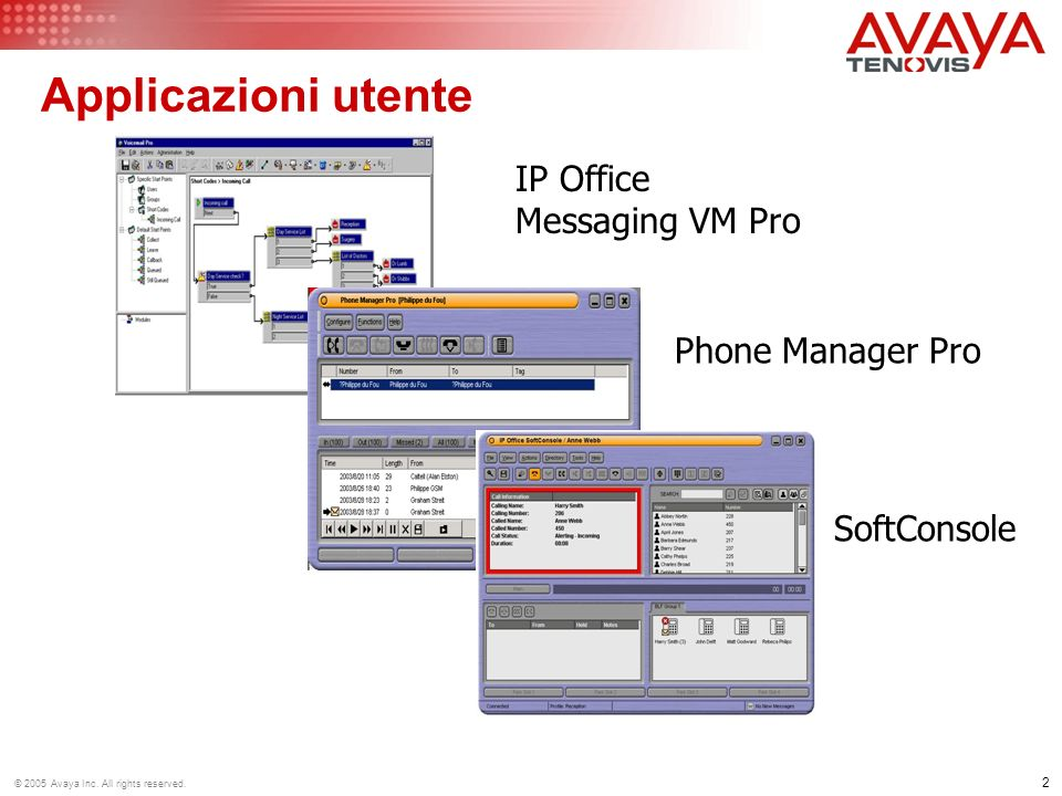 2 © 2005 Avaya Inc. All rights reserved. Applicazioni utente Phone Manager Pro SoftConsole IP Office Messaging VM Pro