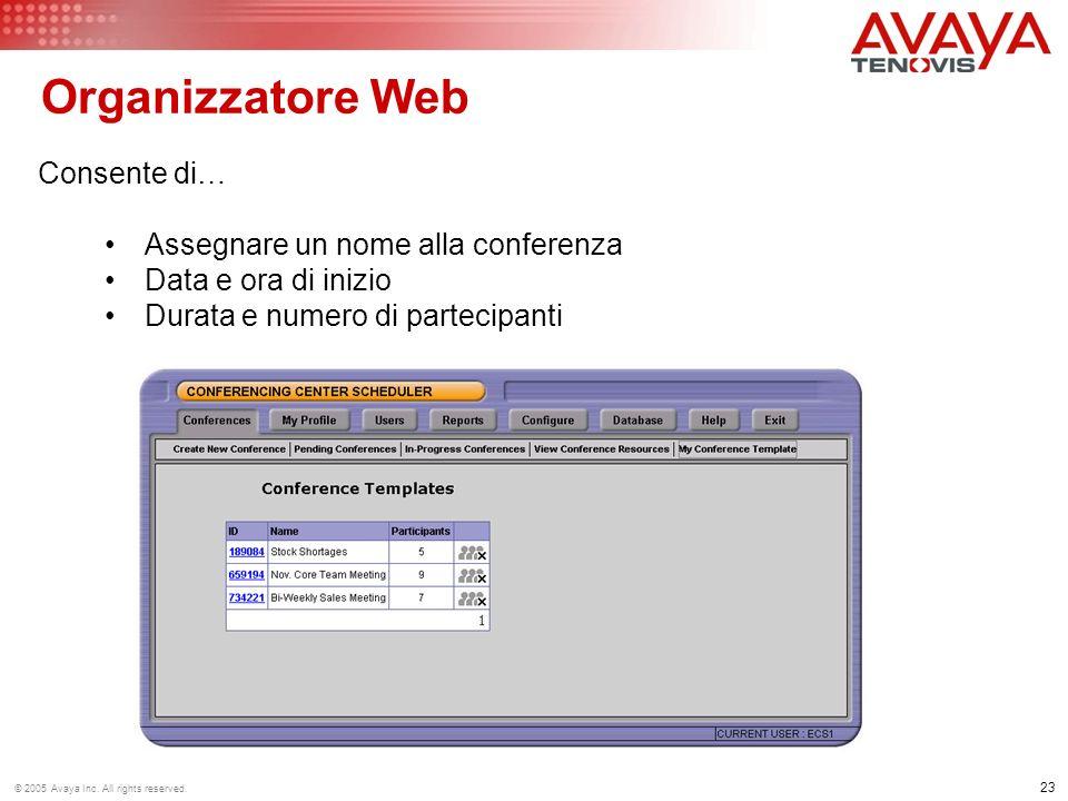 23 © 2005 Avaya Inc. All rights reserved. Organizzatore Web Consente di… Assegnare un nome alla conferenza Data e ora di inizio Durata e numero di par