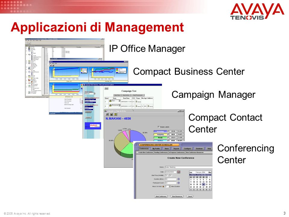 14 © 2005 Avaya Inc.All rights reserved.