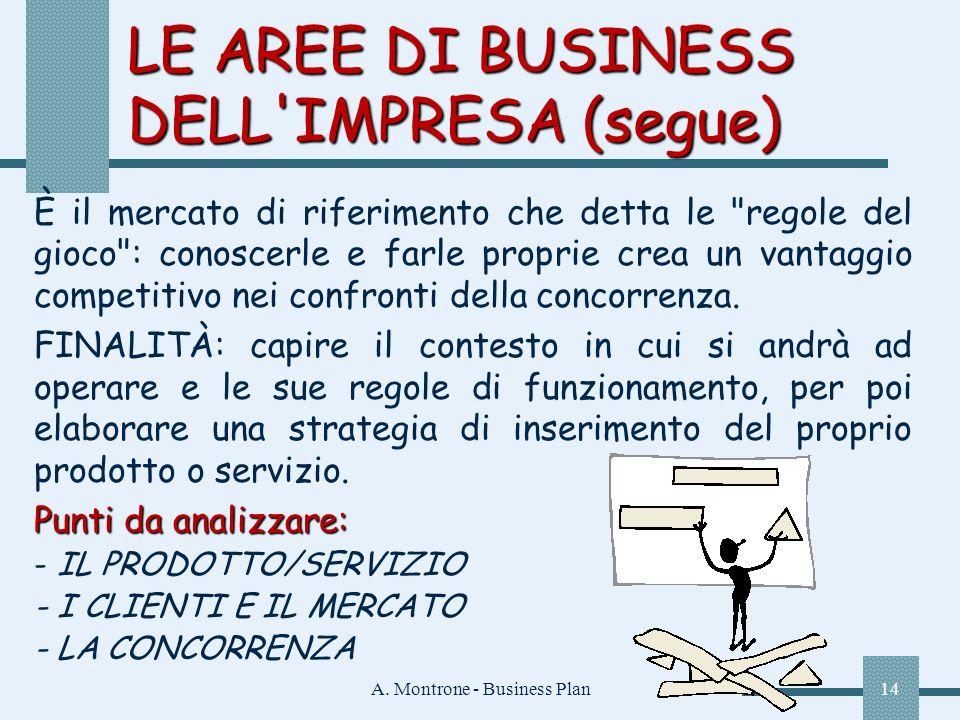 A. Montrone - Business Plan14 LE AREE DI BUSINESS DELL'IMPRESA (segue) È il mercato di riferimento che detta le