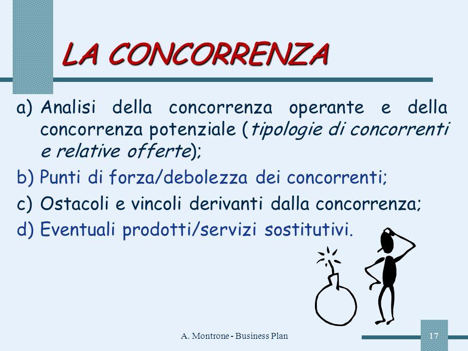 A. Montrone - Business Plan17 LA CONCORRENZA a)Analisi della concorrenza operante e della concorrenza potenziale (tipologie di concorrenti e relative
