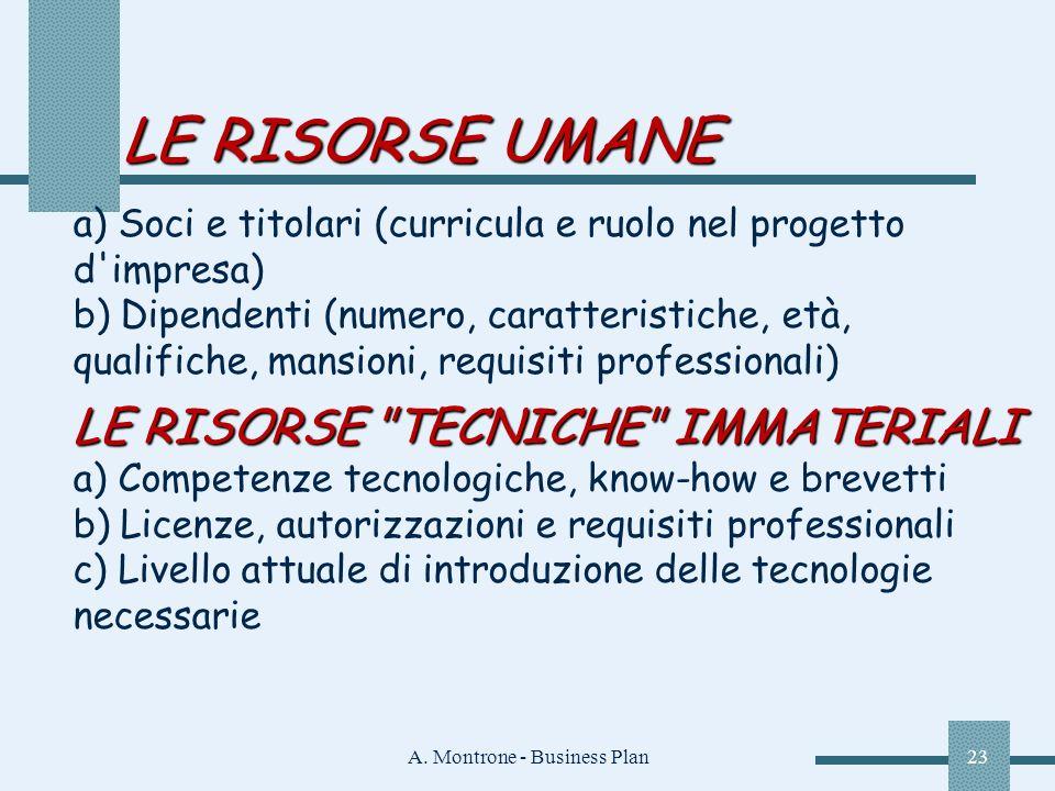 A. Montrone - Business Plan23 LE RISORSE UMANE a) Soci e titolari (curricula e ruolo nel progetto d'impresa) b) Dipendenti (numero, caratteristiche, e