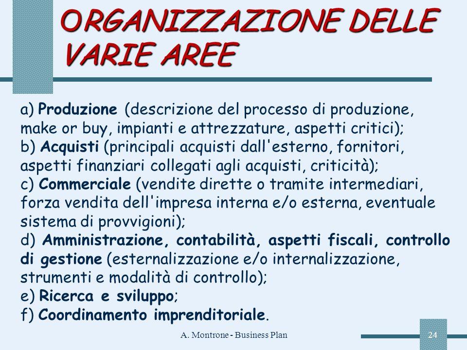 A. Montrone - Business Plan24 ORGANIZZAZIONE DELLE VARIE AREE a) Produzione (descrizione del processo di produzione, make or buy, impianti e attrezzat