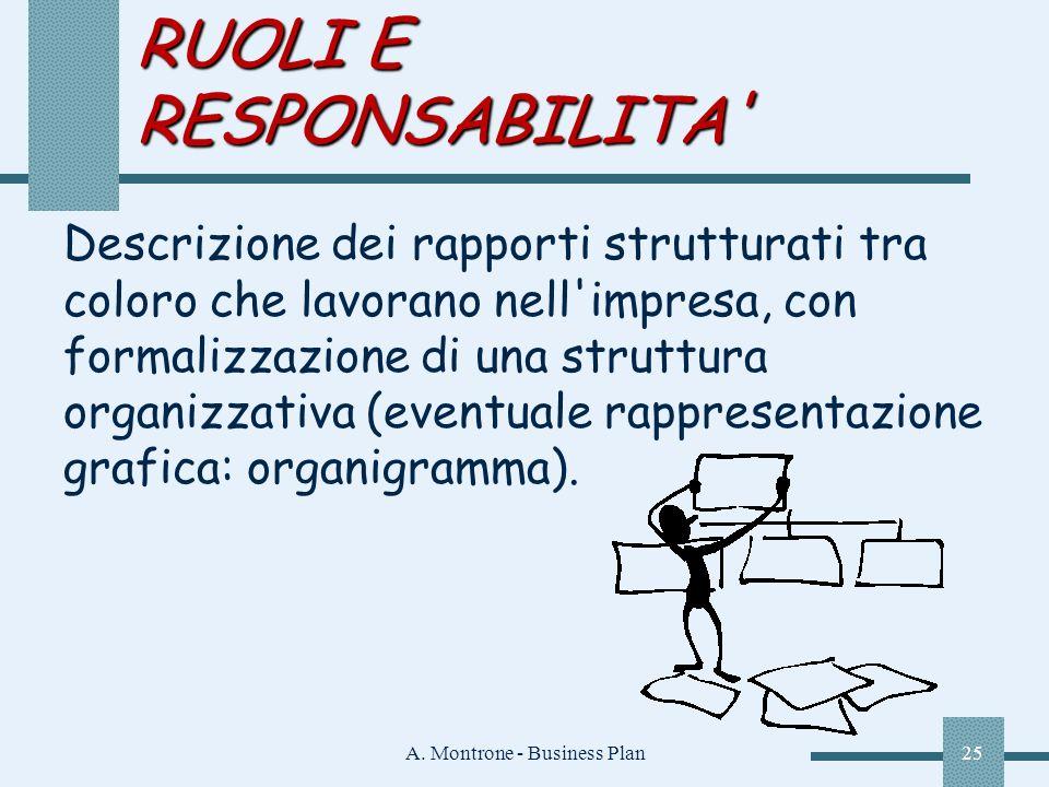 A. Montrone - Business Plan25 RUOLI E RESPONSABILITA' Descrizione dei rapporti strutturati tra coloro che lavorano nell'impresa, con formalizzazione d
