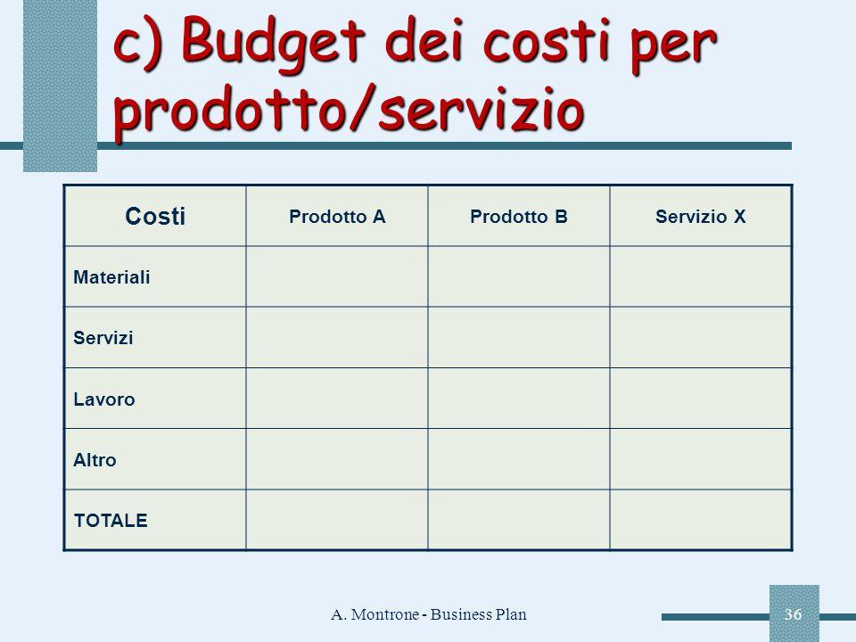 A. Montrone - Business Plan36 c) Budget dei costi per prodotto/servizio Costi Prodotto AProdotto BServizio X Materiali Servizi Lavoro Altro TOTALE