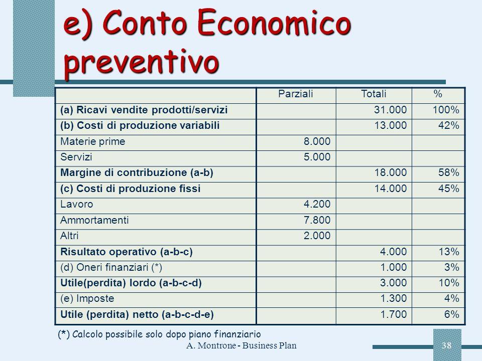 A. Montrone - Business Plan38 e) Conto Economico preventivo ParzialiTotali% (a) Ricavi vendite prodotti/servizi31.000100% (b) Costi di produzione vari