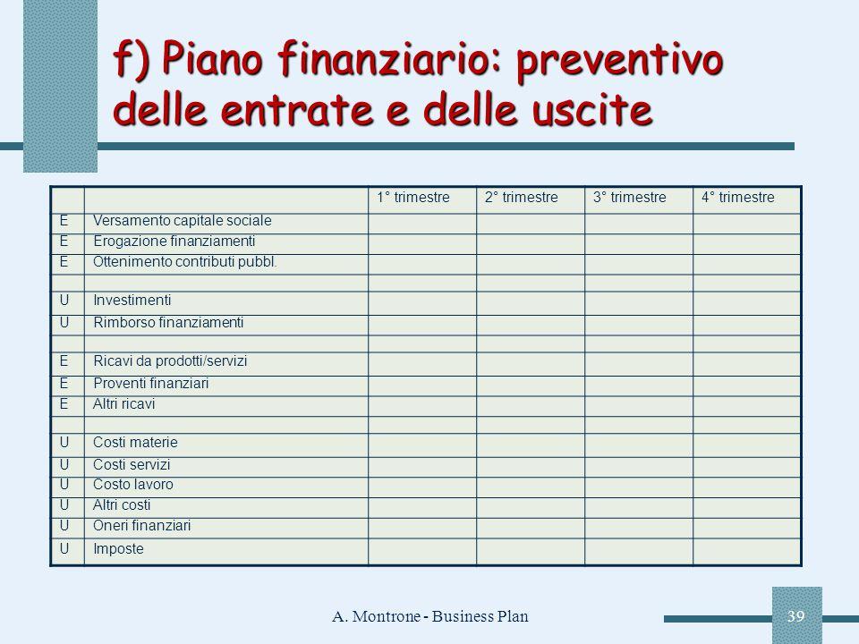A. Montrone - Business Plan39 f) Piano finanziario: preventivo delle entrate e delle uscite 1° trimestre2° trimestre3° trimestre4° trimestre EVersamen
