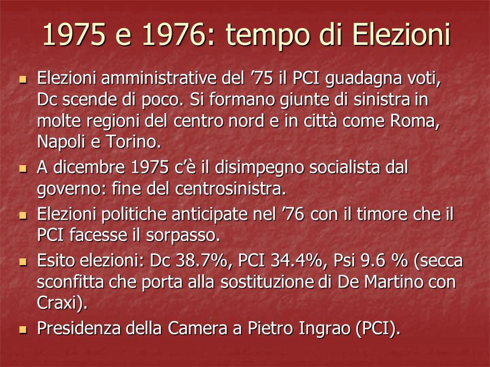 1975 e 1976: tempo di Elezioni Elezioni amministrative del 75 il PCI guadagna voti, Dc scende di poco. Si formano giunte di sinistra in molte regioni