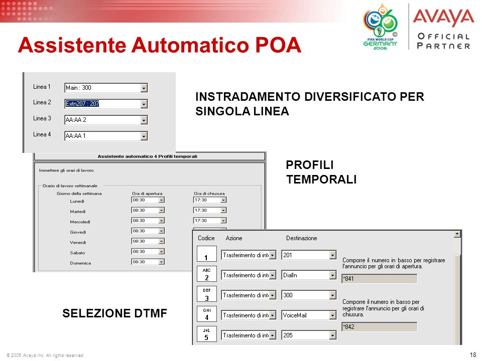 17 © 2005 Avaya Inc. All rights reserved. IP Office Messaging Embedded –Applicazione VoiceMail standard, non richiede PC –risiede su memori card –Util