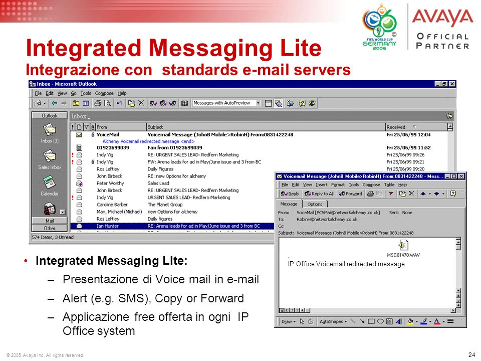 23 © 2005 Avaya Inc.All rights reserved. Messaging Pro Email Protocolli supportati: SMTP es.