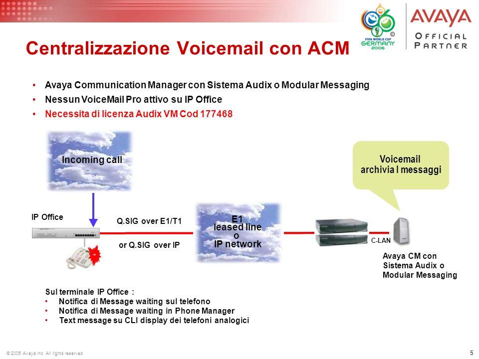 4 © 2005 Avaya Inc. All rights reserved. VM PRO - Networked Messaging Abilita gli utenti a registrare, inviare e ascoltare messaggi fra VoiceMail Pro