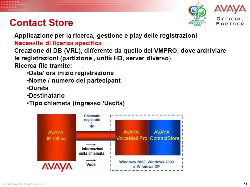 53 © 2005 Avaya Inc. All rights reserved. Gestione Call Recording Ascolto registrazioni tramite: terminale telefonico => via menù guidato Phone manage