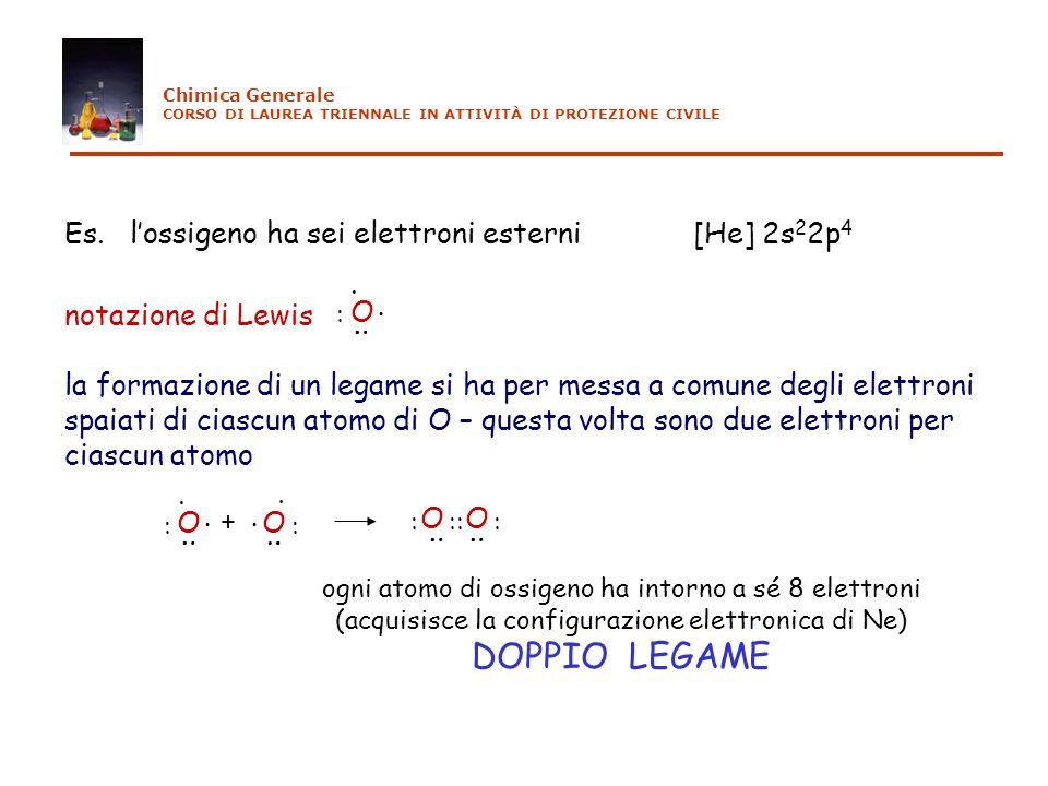 Es. lossigeno ha sei elettroni esterni[He] 2s 2 2p 4 notazione di Lewis la formazione di un legame si ha per messa a comune degli elettroni spaiati di